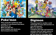 Digimon Vs Pokemon 18 Cool Wallpaper