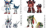 Gundam Build Fighters 40 Free Hd Wallpaper