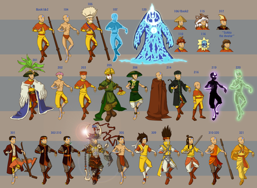 Avatar The Last Airbender Characters 36 Cool Wallpaper