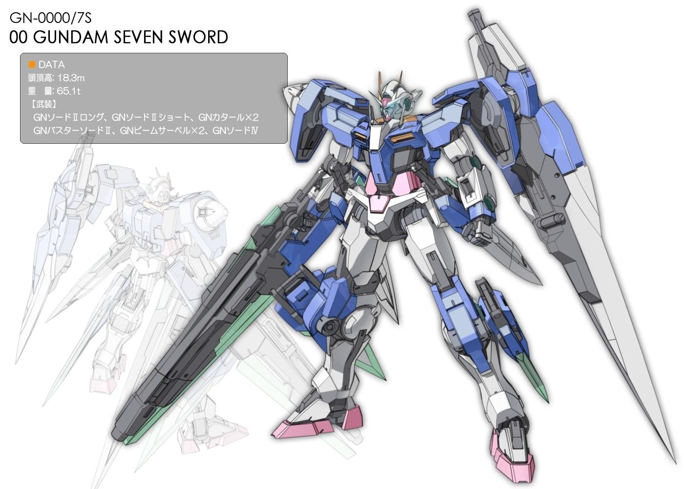 Gundam 00 11 Desktop Background